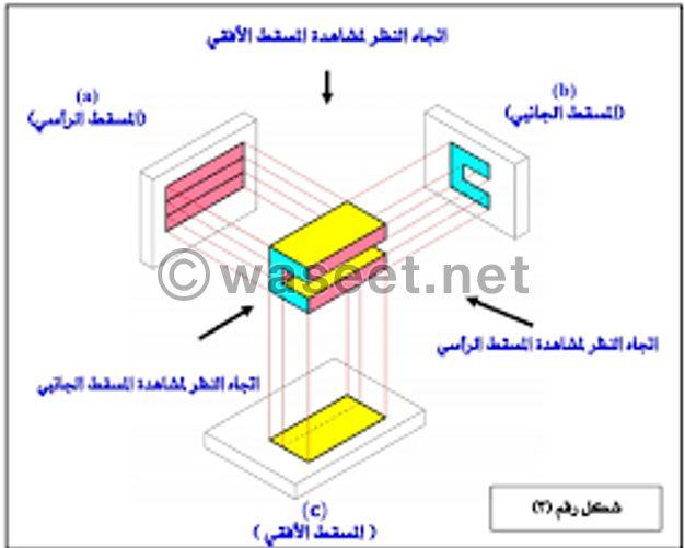 مدرس رسم هندسى لطلبة المعاهد والكليات