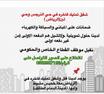 شقه للبيع في الرياض - جده