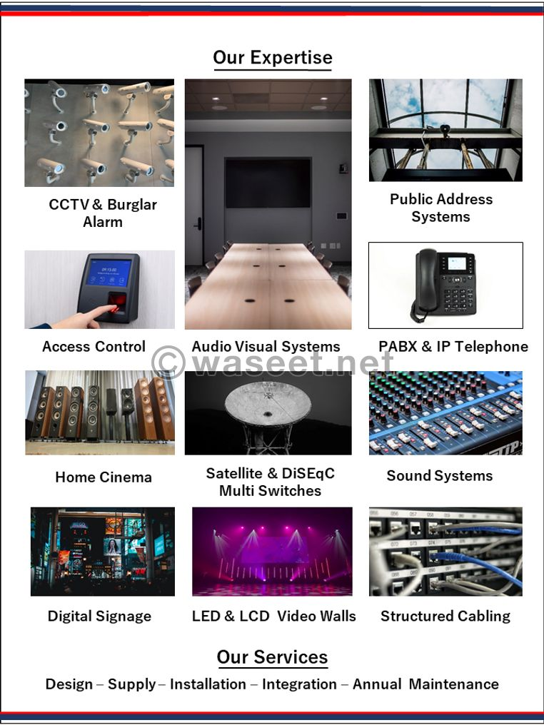 installation CCTV cameras by SIRA approved 1