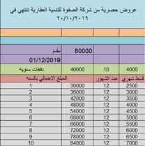 Safwa Company1