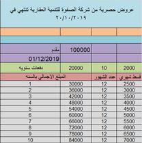 Safwa Company2