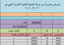 Safwa Company3