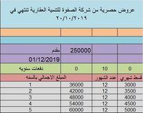 Safwa Company5
