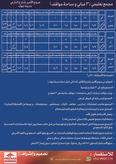 مجمع تعليمي 3 مباني للأستثمار حي مروج الأمير بتبوك 1
